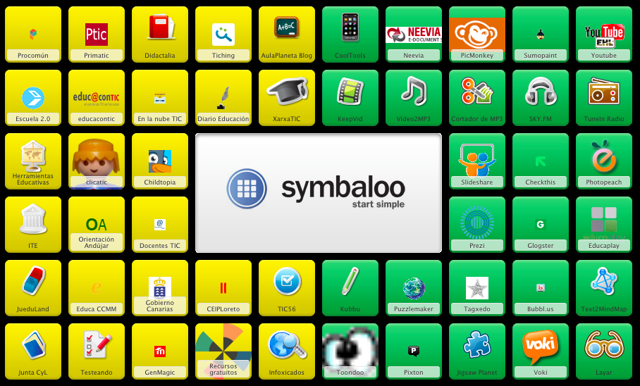 Symbaloo CocinandoClases