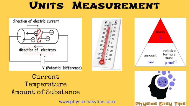 Physical quantities units Measurement