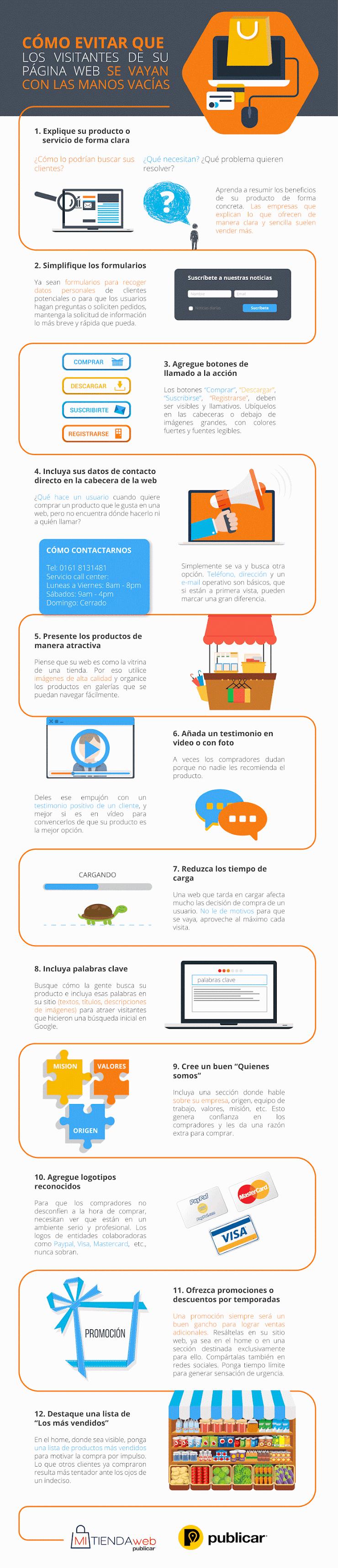 Infografía web