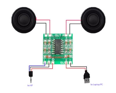 +cara membuat power ampli mini untuk hp