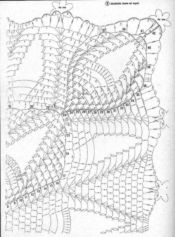 Patrones de Manta Cubrecama Crochet | Crochet y Dos agujas ...