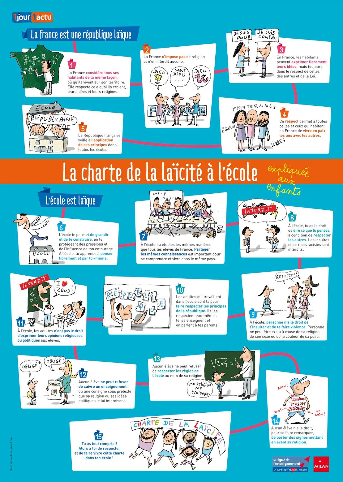 http://www.laligue.org/charte-de-la-laicite-a-lecole/