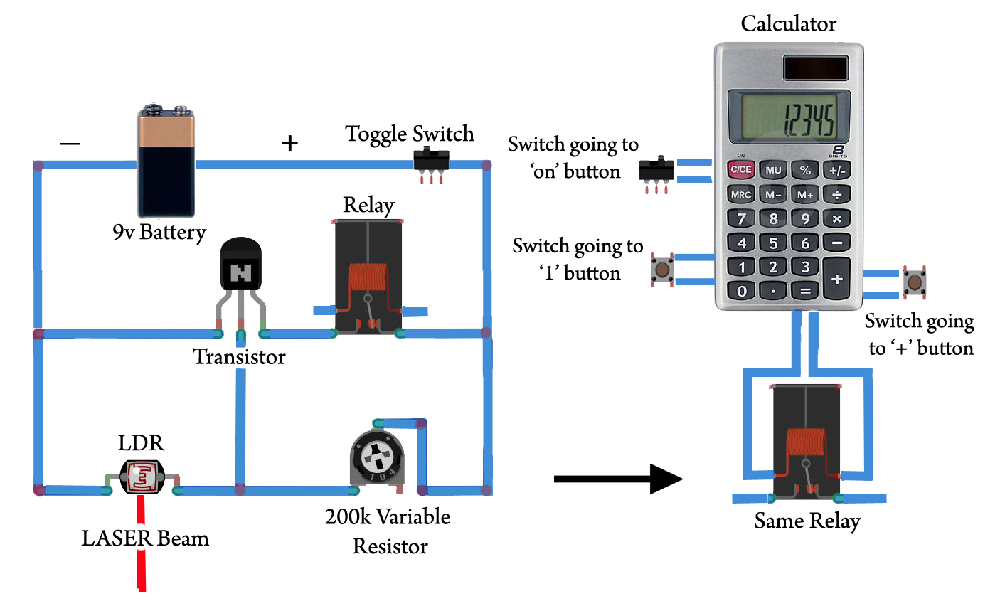 Gallactronics How To Make A People Counter Simple Push Button Switch Wiring Diagram Circuit