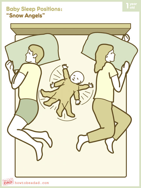 Doctor Ojiplático. Baby Sleep Positions