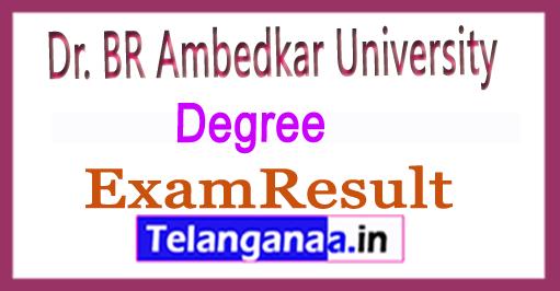 Dr.BRAU Degree 3rd Sem Results 2018