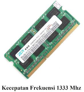 kecepatan frekuensi RAM