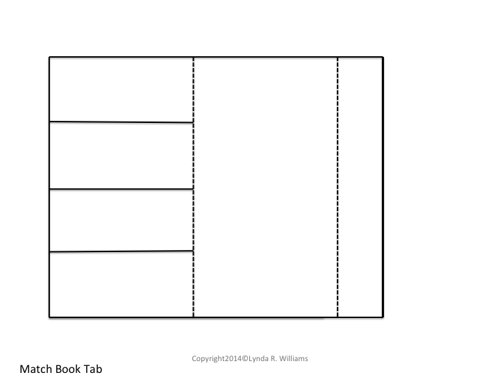 Teaching science with lynda foldable graphic organizers for Vocabulary graphic organizer templates