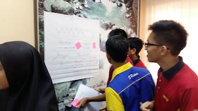 Sesi Refresh Kimia SPM di SM Sains Tuanku Syed Putra