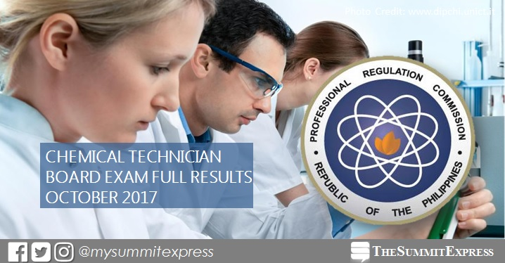 FULL RESULTS: October 2017 Chemical Technician board exam results
