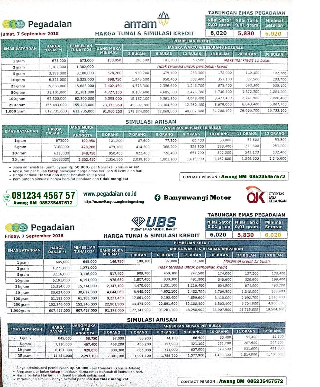 Agen Pegadaian Promo Dp 0 Promo 2018 Dp 0 Kredit Motor Kredit