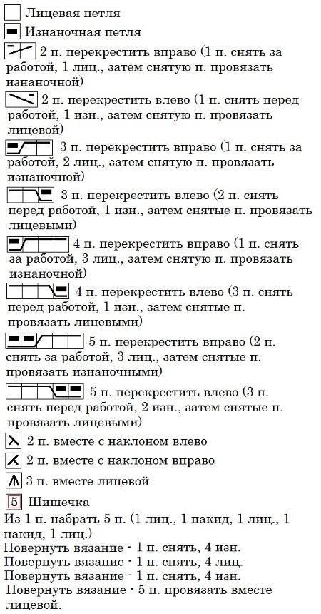 Relefnii uzor dlya vyazaniya spicami loza shema i opisanie uzora (8)