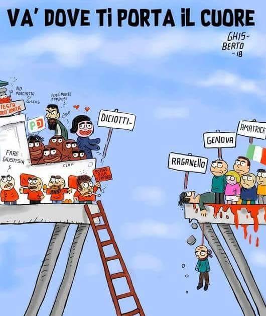 datazione teoria Ladder