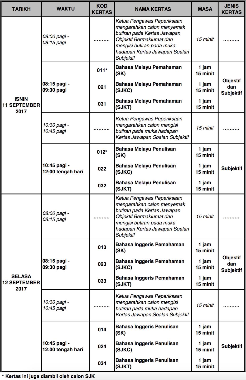 Jadual Waktu Tarikh Peperiksaan Upsr 2017 Exam Date Calendar