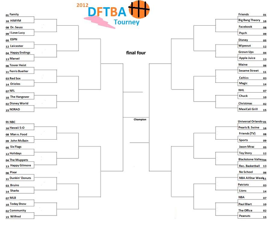 8 team consolation tournament bracket template