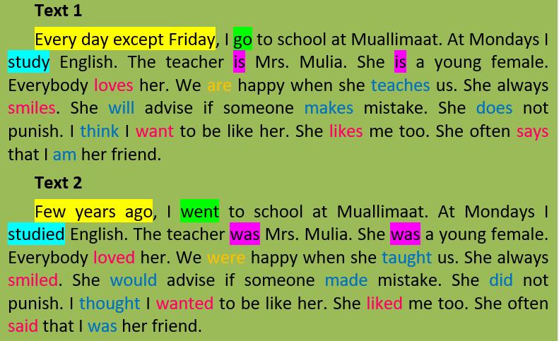 Past Form Sentence Kalimat lampau   English Fun