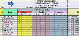 Geveducation: Download Aplikasi Rekap Nilai Kurikulum 2013 Tahun Pelajaran 2018/2019