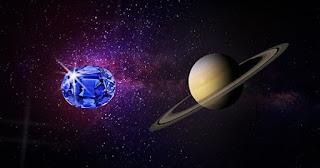 মানব জীবনে শনি গ্রহের প্রভাব ও নীলা রত্ন   Impact of Saturn on Human Lives and Blue Sapphire