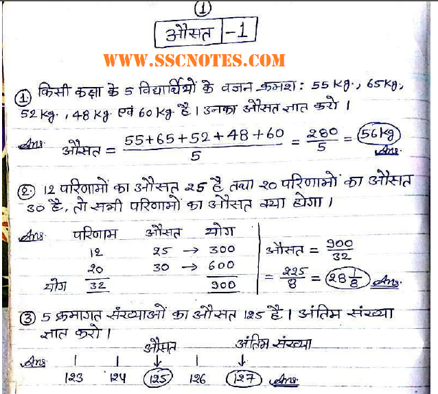 Average Solved Questions in Hindi for Competitive Exams PDF Download