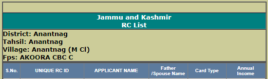 Ration Card Details Jammu and Kashmir