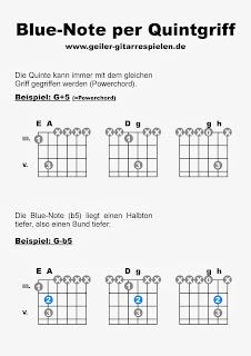 Einfacher Trick, die Blue Note auf der Gitarre zu finden