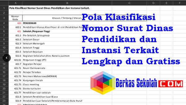 Pola Klasifikasi Nomor Surat Dinas Pendidikan dan Instansi Terkait