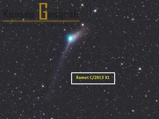 Nama nama Komet