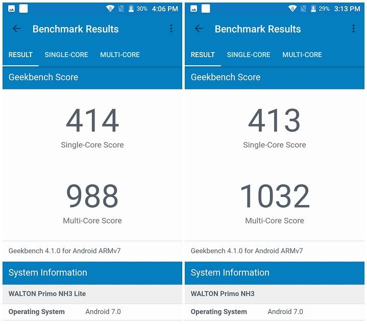Primo NH3 Lite review AnTuTu Benchmark Score