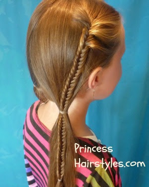 Hunger Games Hairstyles, Fishbone Braids