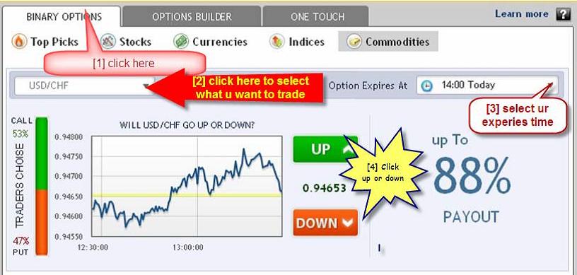 Option trading course in mumbai