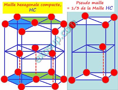 résumé de cours de cristallographie et cristallochimie