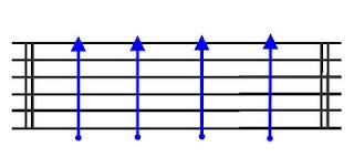 【虹韻音樂娛樂】- 吉他 & 烏克麗麗 : 【C大調的四個基本和絃】- 吉他初級課程