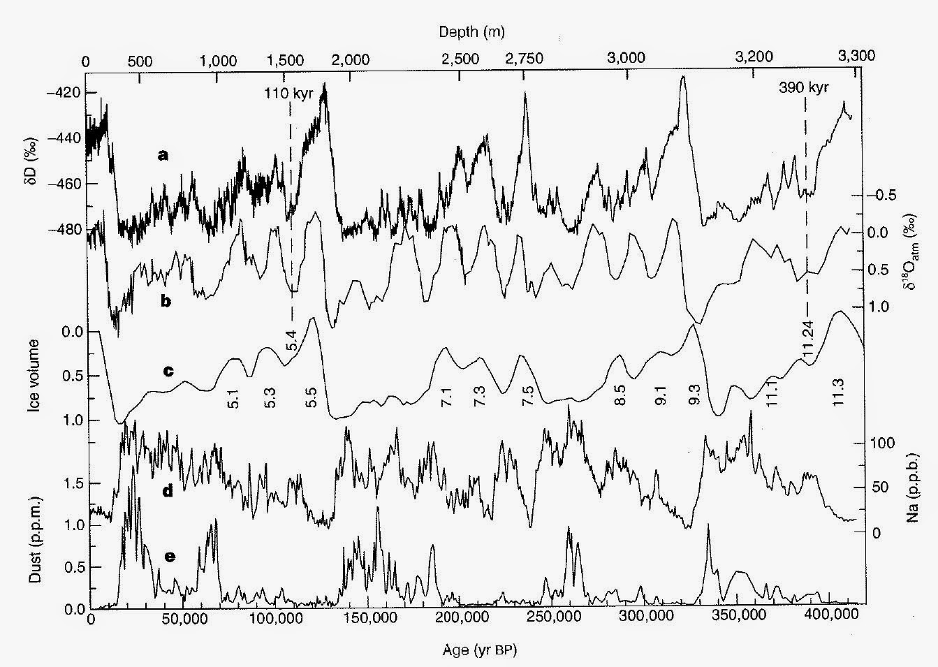 Mostly Harmless Science Blog: September 2014