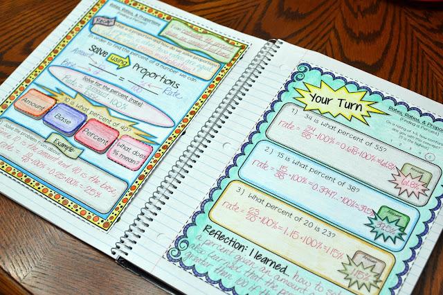 Pre-Algebra Interactive Notebook