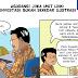 Asuransi Jiwa Unit Link: Investasi Bukan Sekedar Ilustrasi
