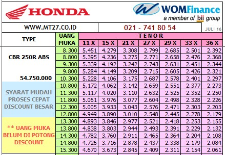 HONDA CBR 250 ABS