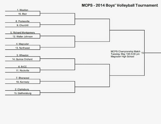 2014 Playoffs: #1 Wootton to face Blair in Round 1