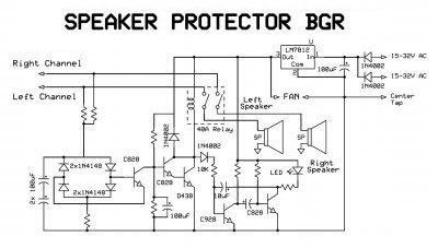stereo speaker protector