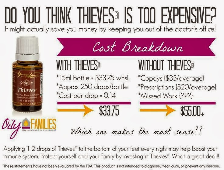 Faith Family Essential Oils Cost Comparison For Young Living Essential Oils