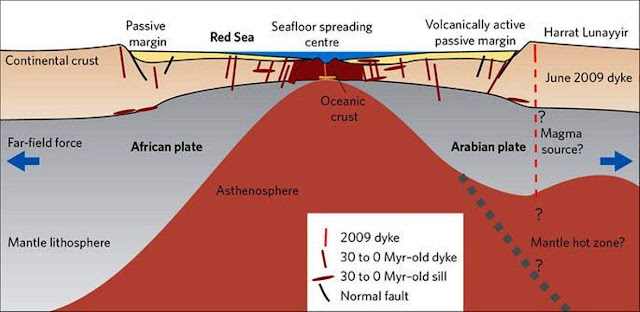 Great Magma Erup­tions Had Two Sources