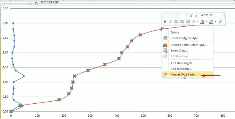 Cara Mengolah Data Dan Menggambar Grafik Sondir Hitungan Teknik Sipil