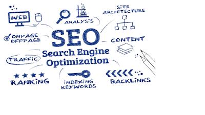 tài liệu Marketing online  miễn phí thật sự cần thiết