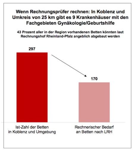 Aktuelle Sozialpolitik: Excel meets Versorgungsrealität: Wenn ...