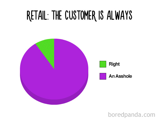 38 Hilarious Pie Charts That Are Absolutely True