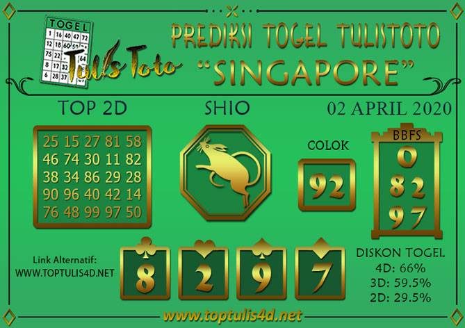 Prediksi Togel SINGAPORE TULISTOTO 02 APRIL 2020