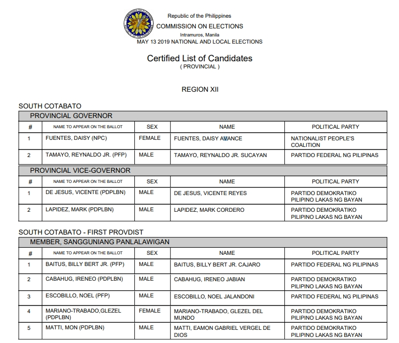 ELECTION 2019: Who's running in South Cotabato | List of Candidates