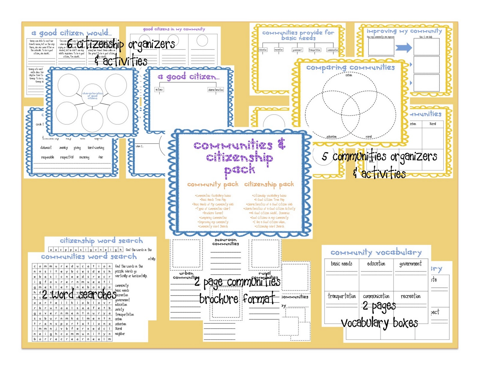 Earth S Layers Graphic Organizer