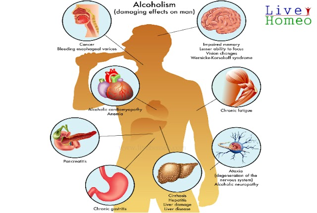 #Health,#TrueNews : Do you drink too much ? What alcohol does at your body !