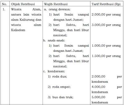 Harga Tiket Masuk Objek Wisata Kaliurang dan Kaliadem Sleman Yogyakarta 2018