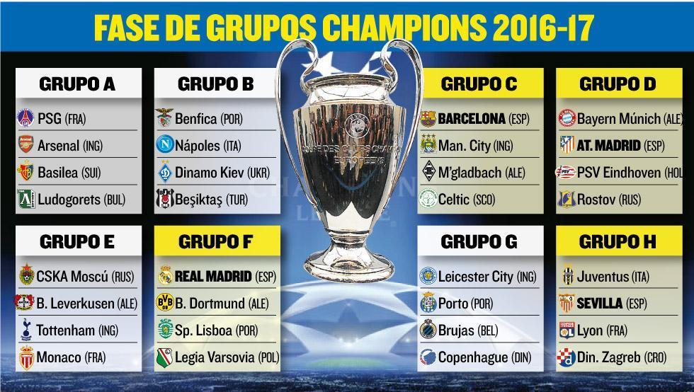 Sorteo de la UEFA Champions League 2016-2017 | Ximinia