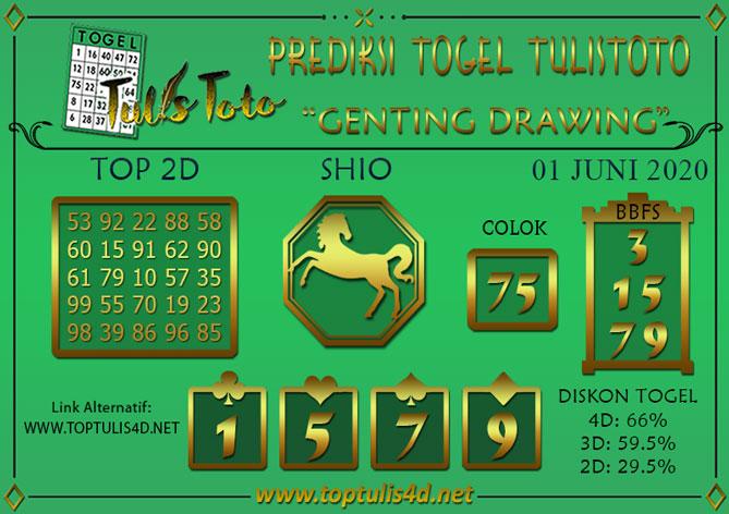Prediksi Togel GENTING DRAWING TULISTOTO 01 JUNI 2020